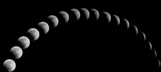 Měsíc a fáze zatmění